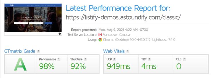 listify-gtmetrix-speed-performance-report